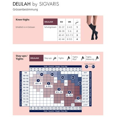 Support stockings SIGVARIS Delilah 70 Flat